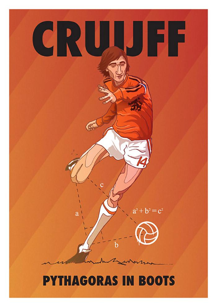 Cruyff Pitagoras