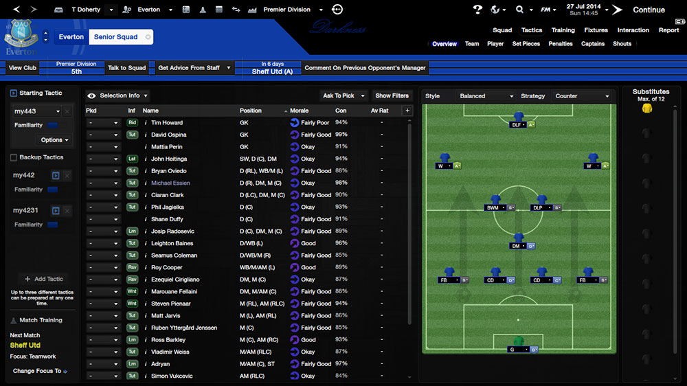 El Everton en el Football Manager