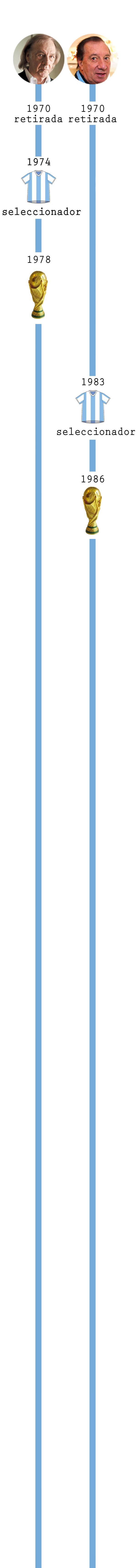 trayectoria4