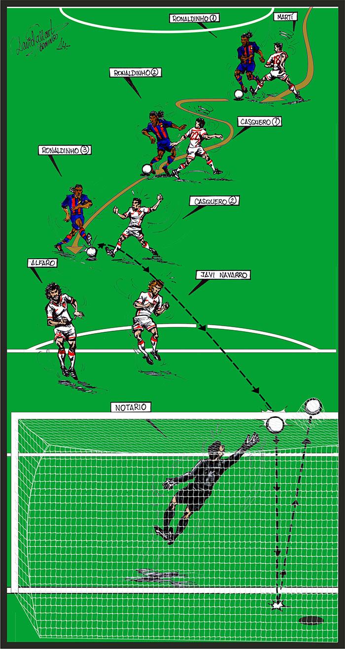 Gol de Ronaldinho al Sevilla
