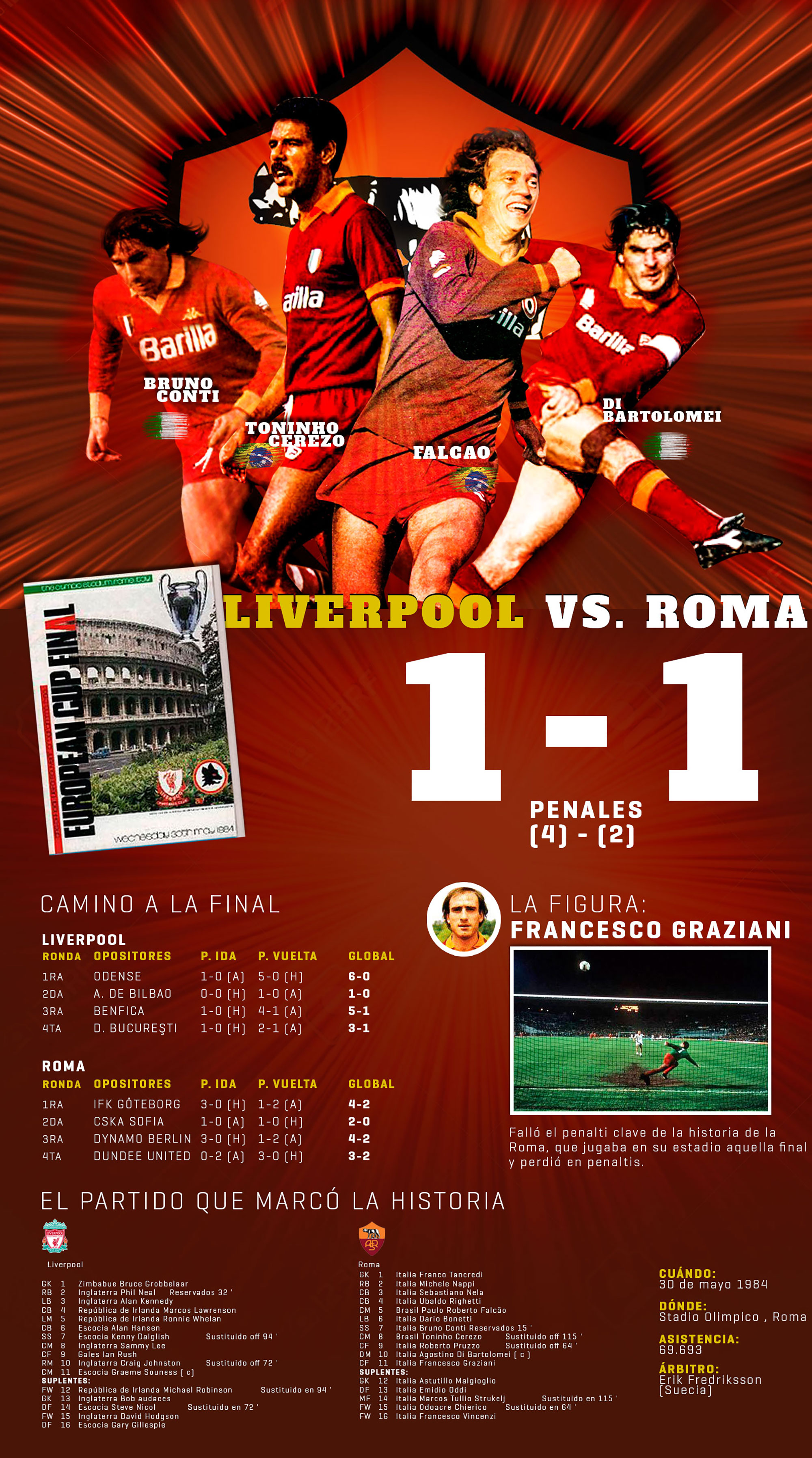 liverpool-roma11